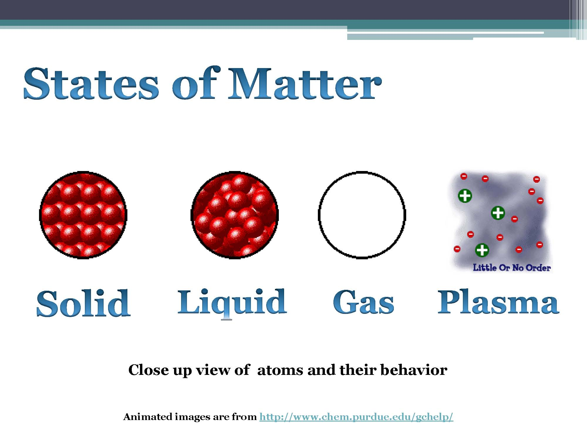 Looking Ahead: Chemistry (Part I) — Matter and Physical Properties ...